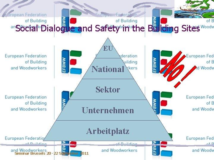 Social Dialogue and Safety in the Building Sites EU National Sektor Unternehmen Arbeitplatz Seminar
