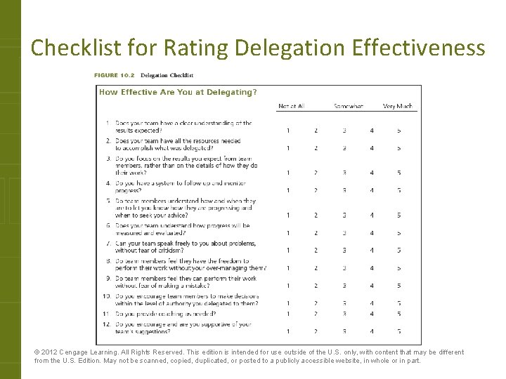 Checklist for Rating Delegation Effectiveness © 2012 Cengage Learning. All Rights Reserved. This edition
