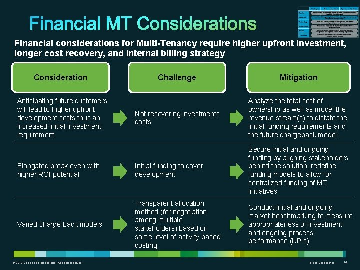 Financial considerations for Multi-Tenancy require higher upfront investment, longer cost recovery, and internal billing