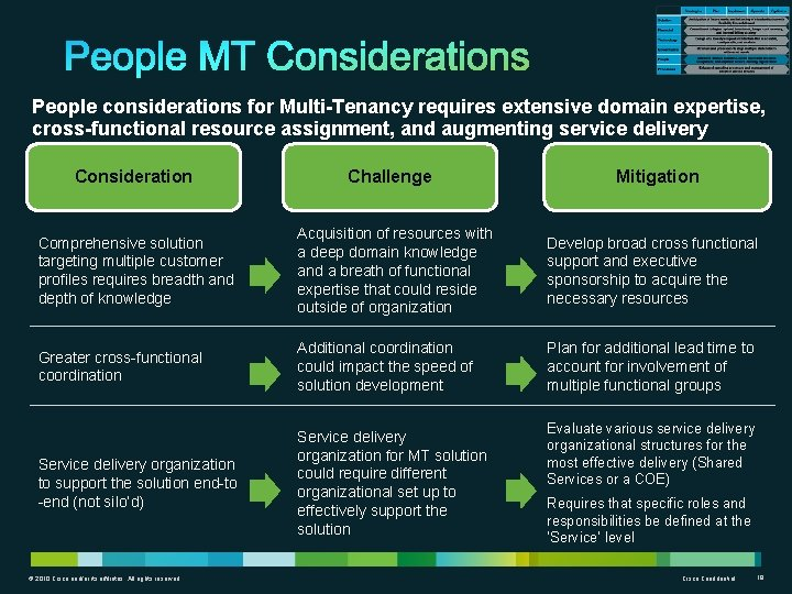 People considerations for Multi-Tenancy requires extensive domain expertise, cross-functional resource assignment, and augmenting service