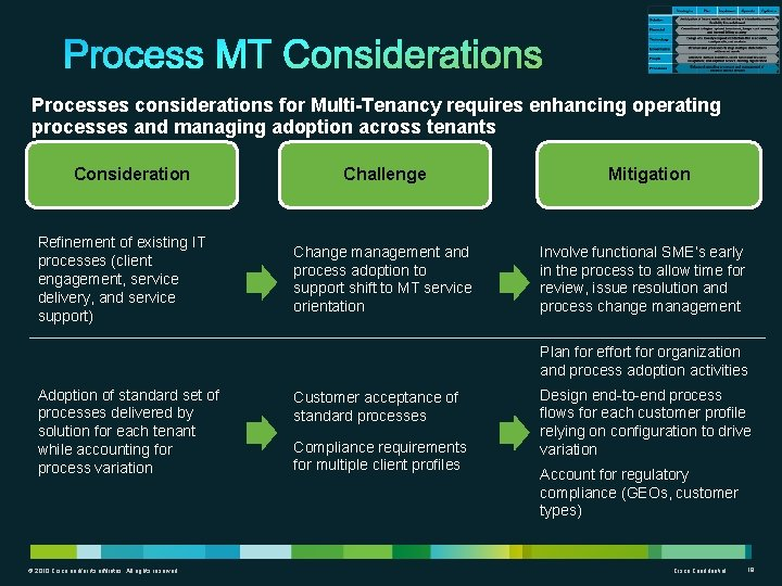 Processes considerations for Multi-Tenancy requires enhancing operating processes and managing adoption across tenants Consideration