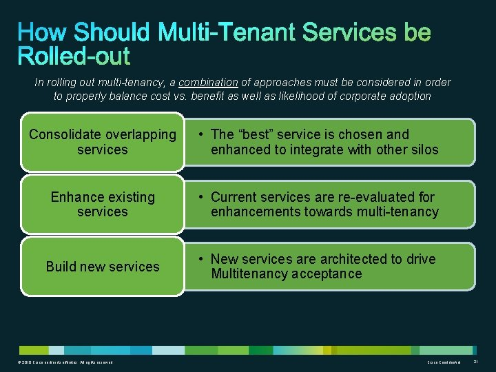 In rolling out multi-tenancy, a combination of approaches must be considered in order to