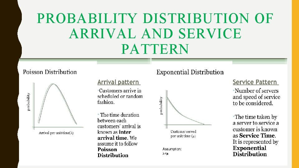 PROBABILITY DISTRIBUTION OF ARRIVAL AND SERVICE PATTERN
