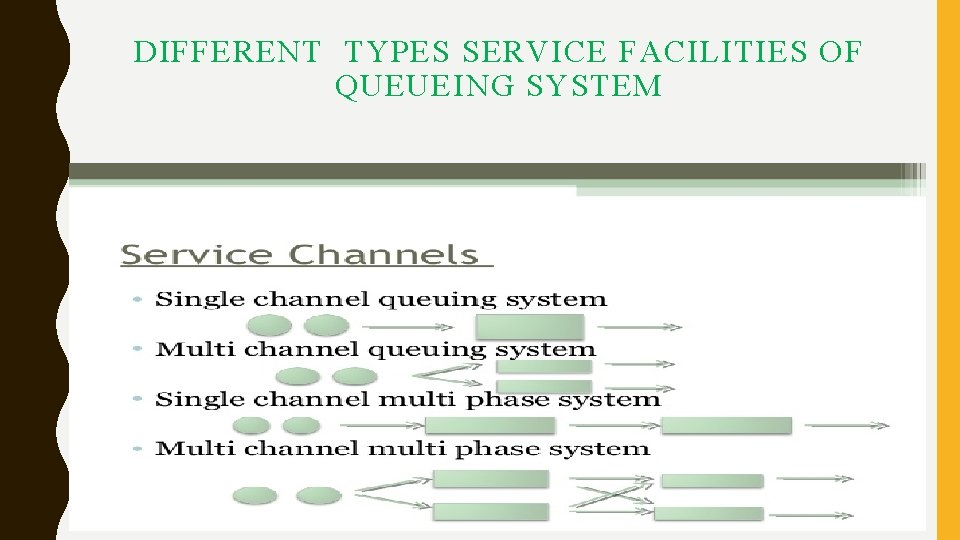 DIFFERENT TYPES SERVICE FACILITIES OF QUEUEING SYSTEM