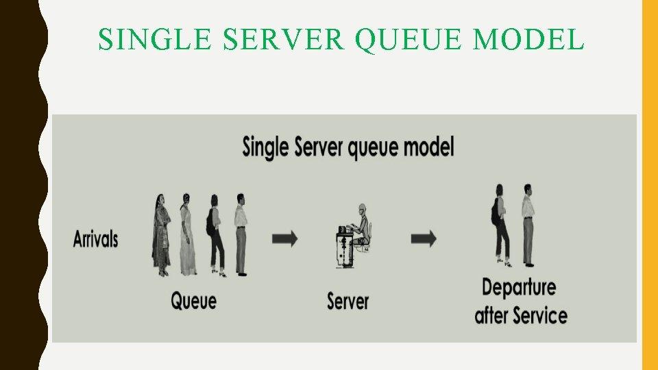 SINGLE SERVER QUEUE MODEL