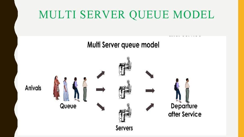 MULTI SERVER QUEUE MODEL