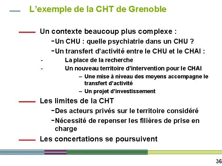 L'exemple de la CHT de Grenoble Un contexte beaucoup plus complexe : -Un CHU