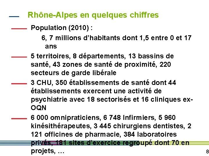 Rhône-Alpes en quelques chiffres Population (2010) : 6, 7 millions d'habitants dont 1, 5