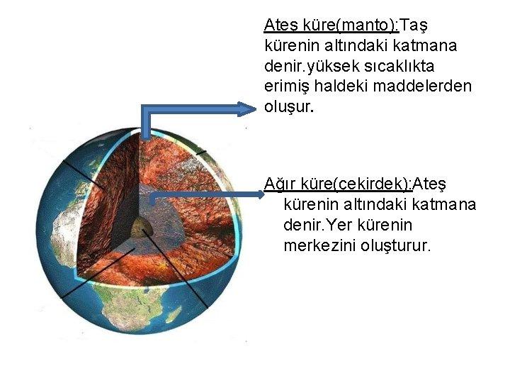 Ateş küre(manto): Taş kürenin altındaki katmana denir. yüksek sıcaklıkta erimiş haldeki maddelerden oluşur. Ağır