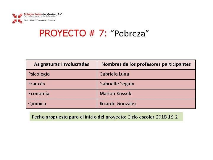 """PROYECTO # 7: """"Pobreza"""" Asignaturas involucradas Nombres de los profesores participantes Psicología Gabriela Luna"""