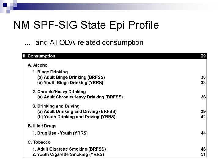 NM SPF-SIG State Epi Profile … and ATODA-related consumption
