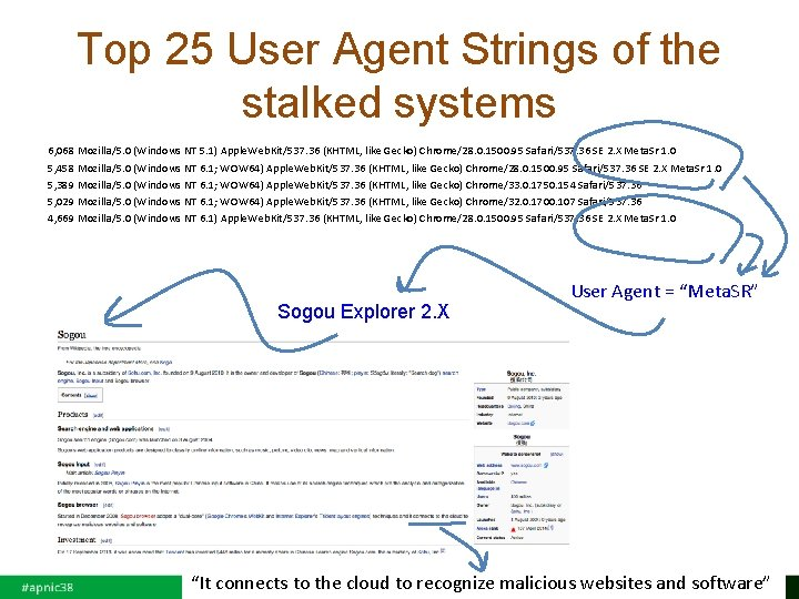 Top 25 User Agent Strings of the stalked systems 6, 068 Mozilla/5. 0 (Windows
