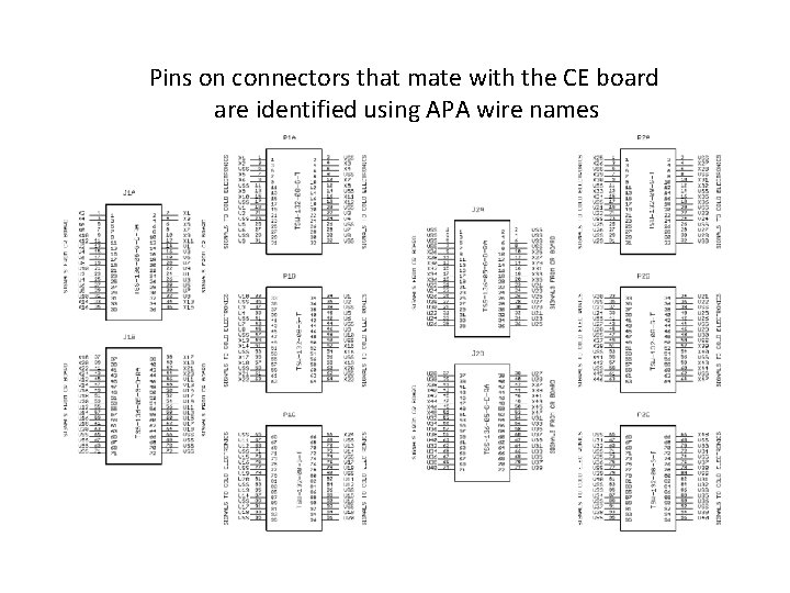 Pins on connectors that mate with the CE board are identified using APA wire