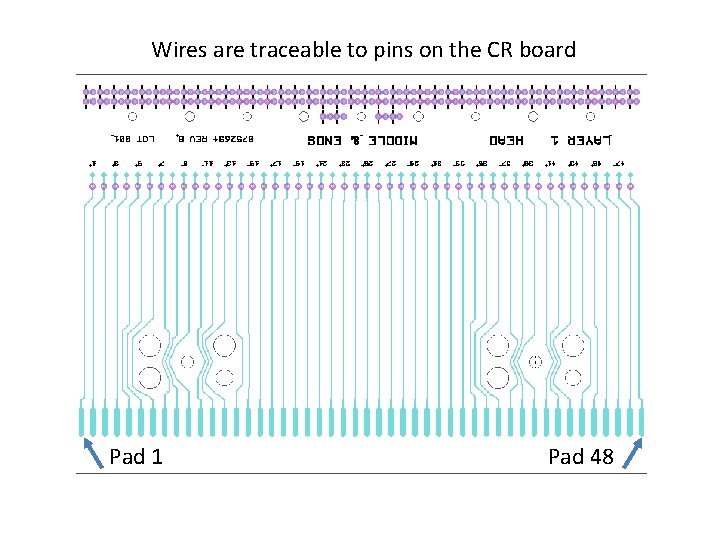 Wires are traceable to pins on the CR board Pad 1 Pad 48