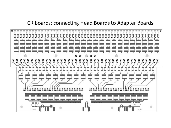 CR boards: connecting Head Boards to Adapter Boards