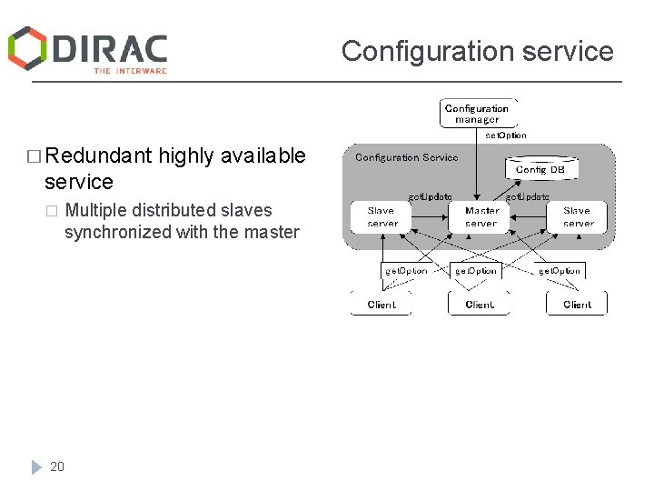 Configuration service � Redundant highly available service � 20 Multiple distributed slaves synchronized with