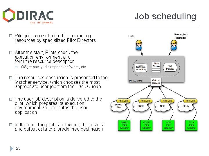 Job scheduling � Pilot jobs are submitted to computing resources by specialized Pilot Directors