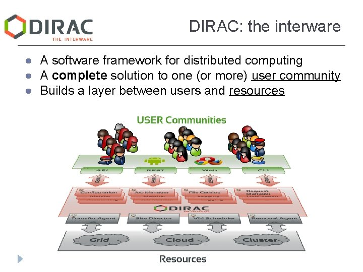 DIRAC: the interware ● A software framework for distributed computing ● A complete solution