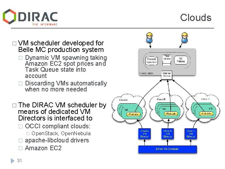 Clouds � VM scheduler developed for Belle MC production system Dynamic VM spawning taking