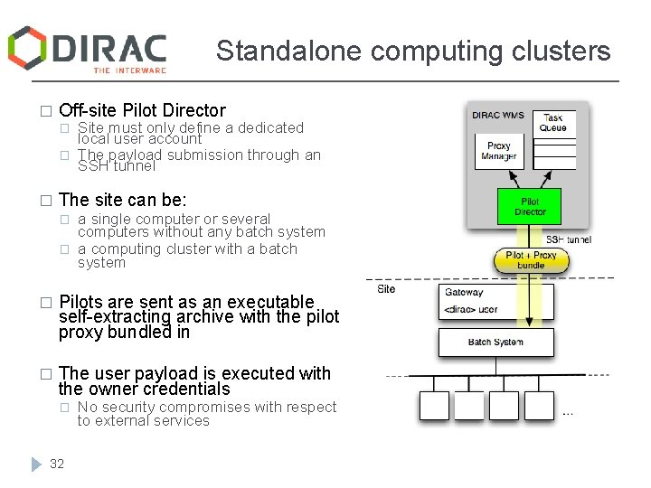 Standalone computing clusters � Off-site Pilot Director � � � Site must only define