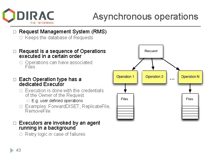 Asynchronous operations � Request Management System (RMS) � � Request is a sequence of