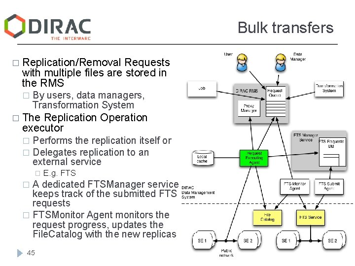 Bulk transfers � Replication/Removal Requests with multiple files are stored in the RMS �