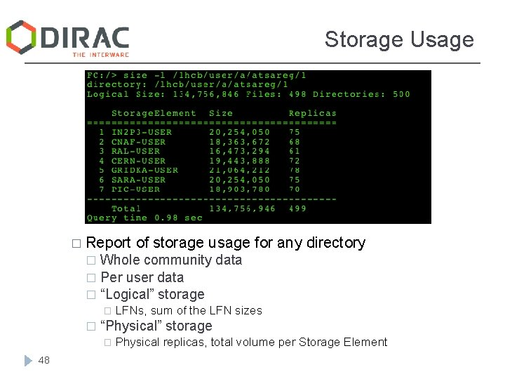 Storage Usage � Report of storage usage for any directory Whole community data �
