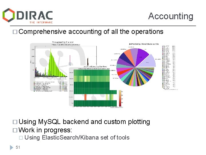 Accounting � Comprehensive accounting of all the operations � Using My. SQL backend and