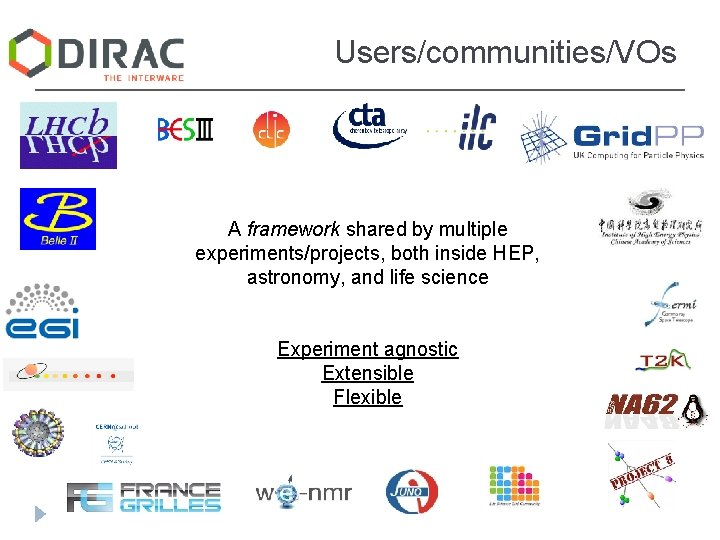 Users/communities/VOs A framework shared by multiple experiments/projects, both inside HEP, astronomy, and life science