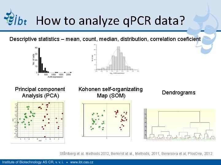 How to analyze q. PCR data? Descriptive statistics – mean, count, median, distribution, correlation