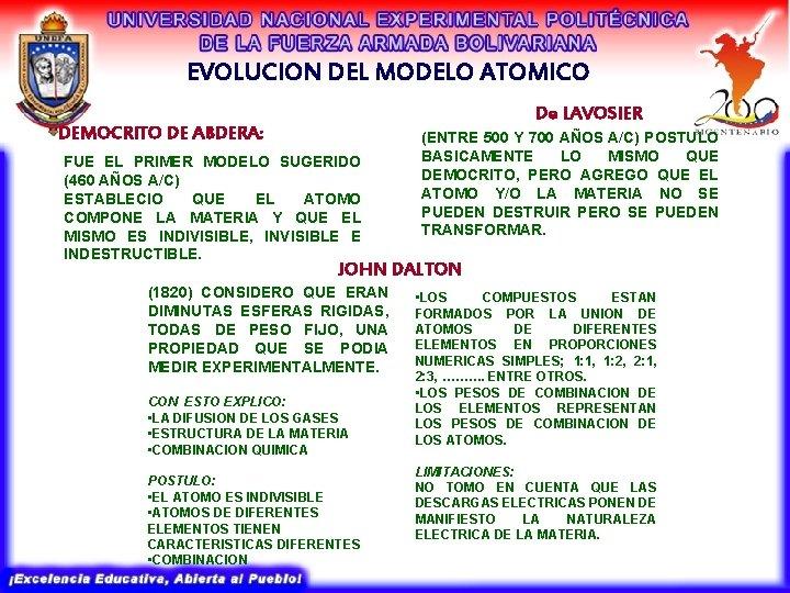 EVOLUCION DEL MODELO ATOMICO De LAVOSIER DEMOCRITO DE ABDERA: FUE EL PRIMER MODELO SUGERIDO