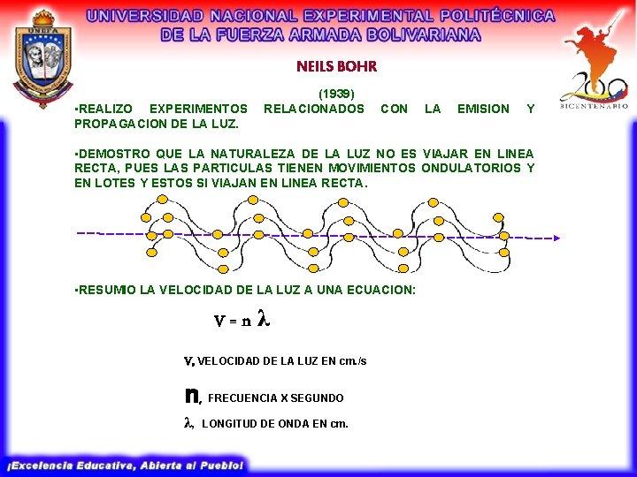 NEILS BOHR • REALIZO EXPERIMENTOS PROPAGACION DE LA LUZ. (1939) RELACIONADOS CON LA EMISION
