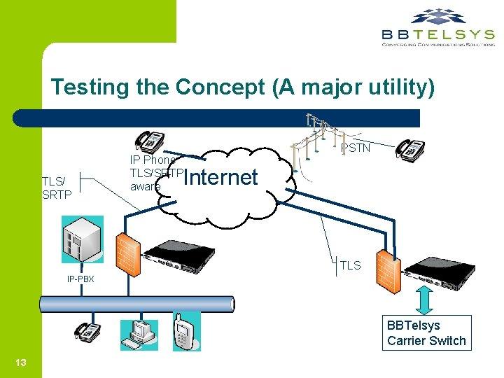 Testing the Concept (A major utility) TLS/ SRTP IP Phone TLS/SRTP aware PSTN Internet