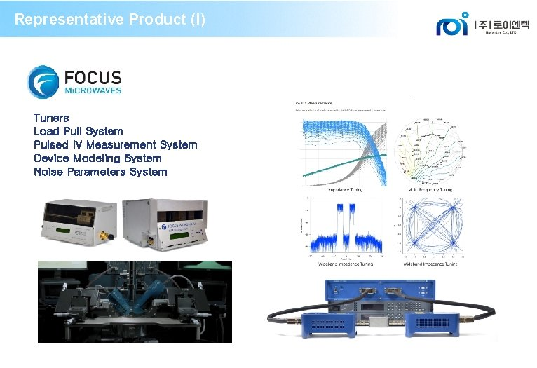 Representative Product (I) Tuners Load Pull System Pulsed IV Measurement System Device Modeling System