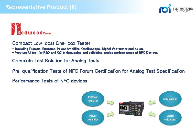 Representative Product (II) Compact Low-cost One-box Tester - Including Protocol Emulator, Power Amplifier, Oscilloscope,