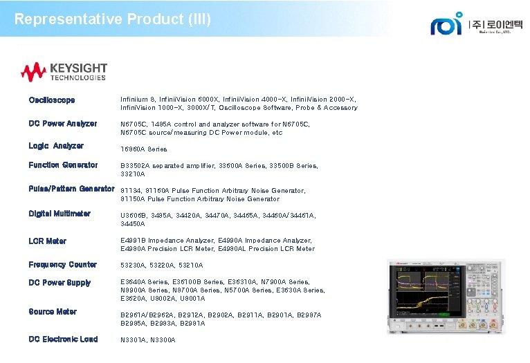 Representative Product (III) Oscilloscope Infiniium S, Infinii. Vision 6000 X, Infinii. Vision 4000 -X,