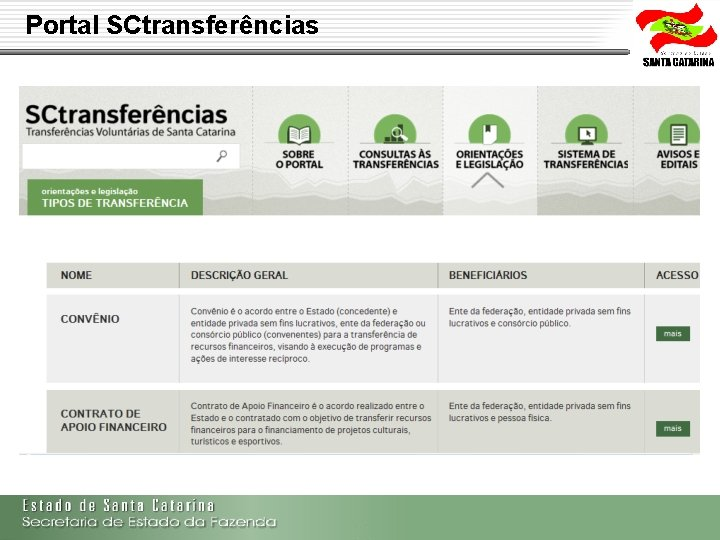 Portal SCtransferências Secretaria de Estado da Fazenda de Santa Catarina – SEF/SC Indra Politec