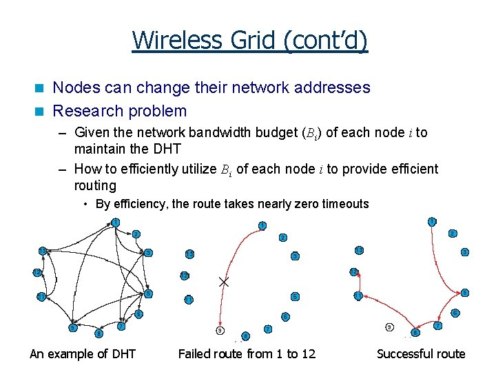 Wireless Grid (cont'd) Nodes can change their network addresses n Research problem n –