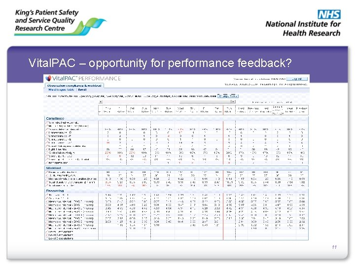 Vital. PAC – opportunity for performance feedback? 11