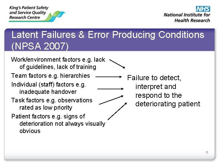 Latent Failures & Error Producing Conditions (NPSA 2007) Work/environment factors e. g. lack of