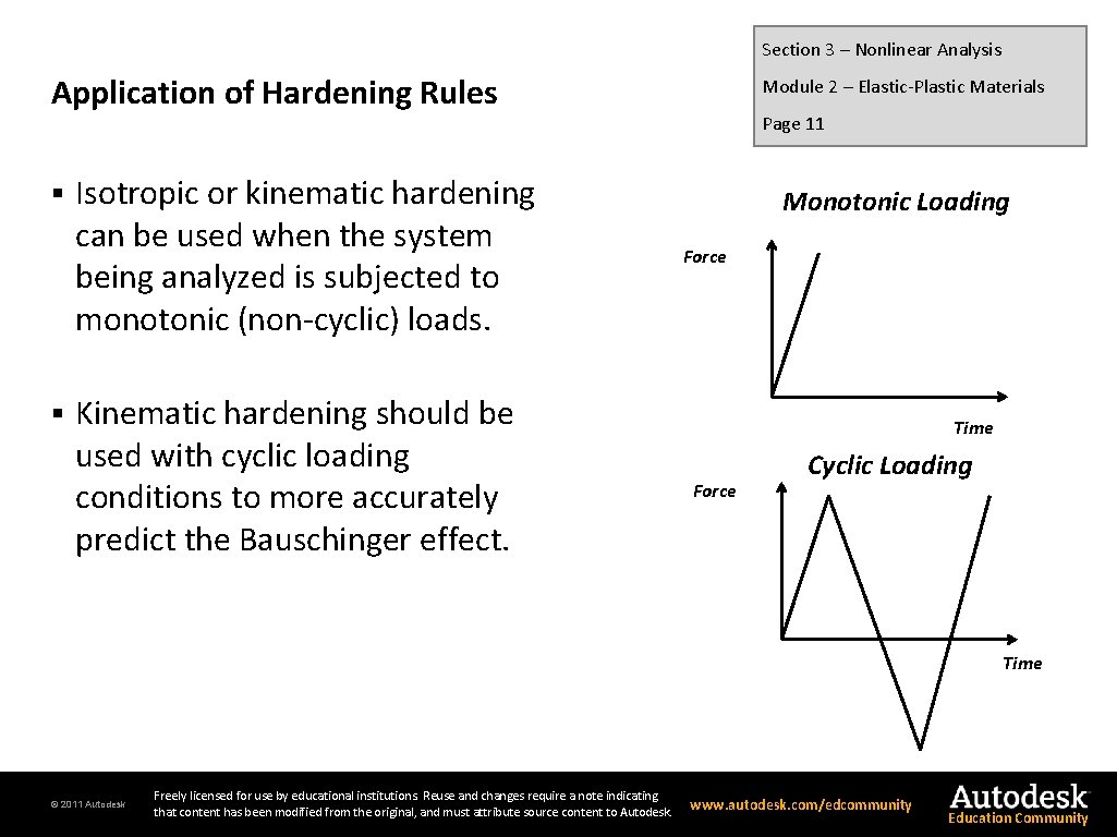 Section 3 – Nonlinear Analysis Application of Hardening Rules § § Isotropic or kinematic