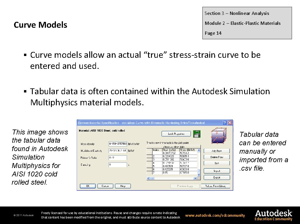 Section 3 – Nonlinear Analysis Curve Models Module 2 – Elastic-Plastic Materials Page 14