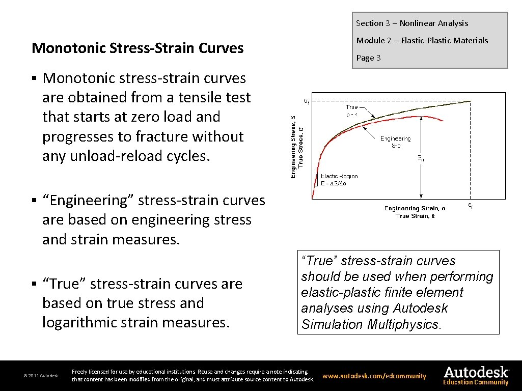 Section 3 – Nonlinear Analysis Module 2 – Elastic-Plastic Materials Monotonic Stress-Strain Curves §