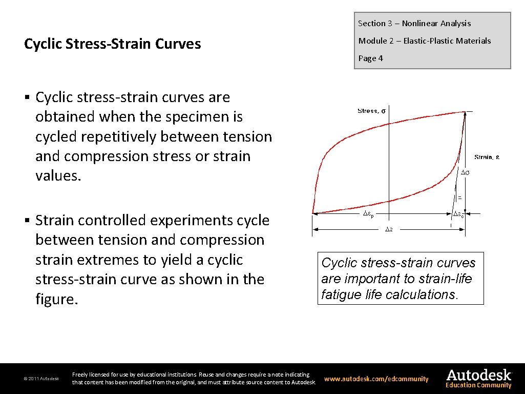 Section 3 – Nonlinear Analysis Cyclic Stress-Strain Curves § Cyclic stress-strain curves are obtained