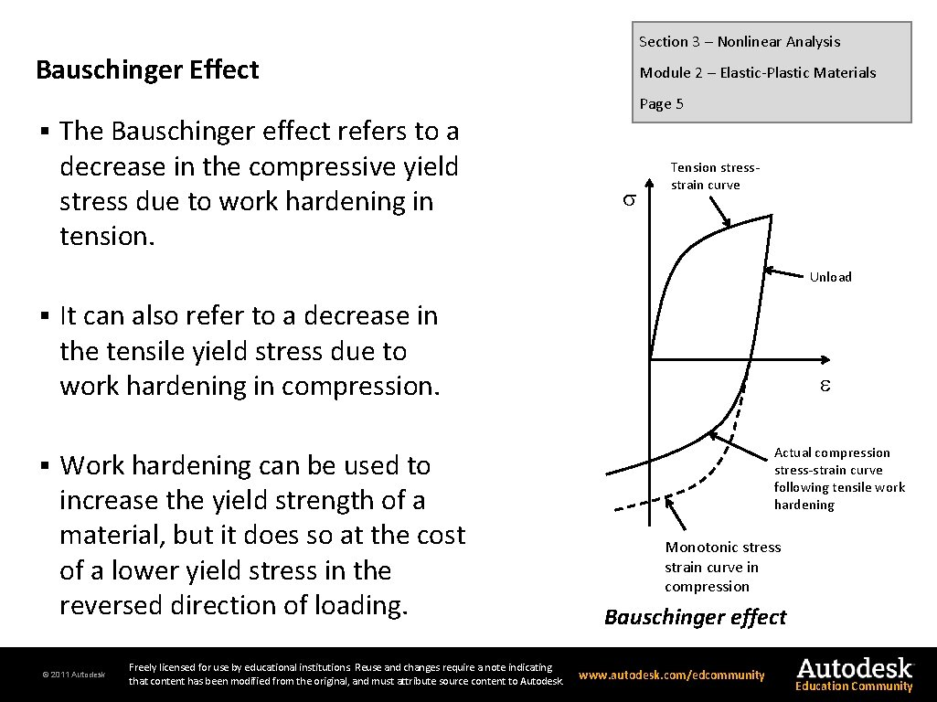 Section 3 – Nonlinear Analysis Bauschinger Effect § The Bauschinger effect refers to a