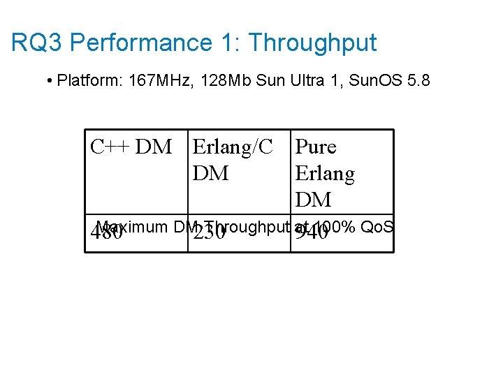 RQ 3 Performance 1: Throughput • Platform: 167 MHz, 128 Mb Sun Ultra 1,