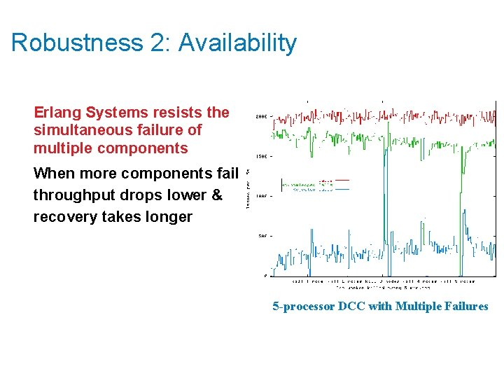 Robustness 2: Availability Erlang Systems resists the simultaneous failure of multiple components When more
