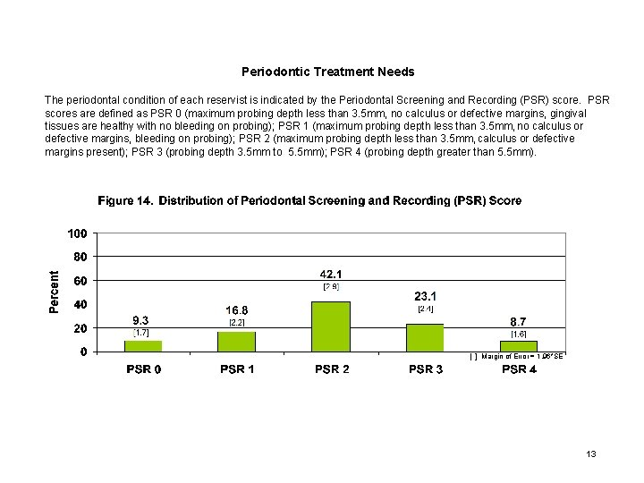 Periodontic Treatment Needs The periodontal condition of each reservist is indicated by the Periodontal