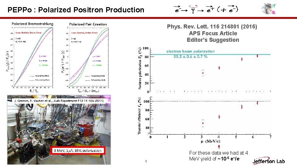 PEPPo : Polarized Positron Production Phys. Rev. Lett. 116 214801 (2016) APS Focus Article