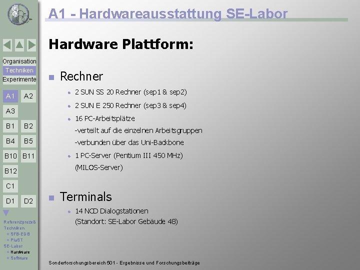 A 1 - Hardwareausstattung SE-Labor Hardware Plattform: Organisation Techniken Prozesse Experimente A 1 n